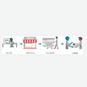 电子标价签定位管理系统